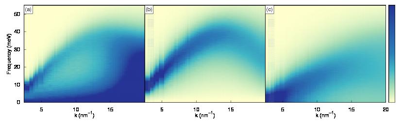 doc/examples/figs/Al_liquid/Al_liquid_heatmap.png