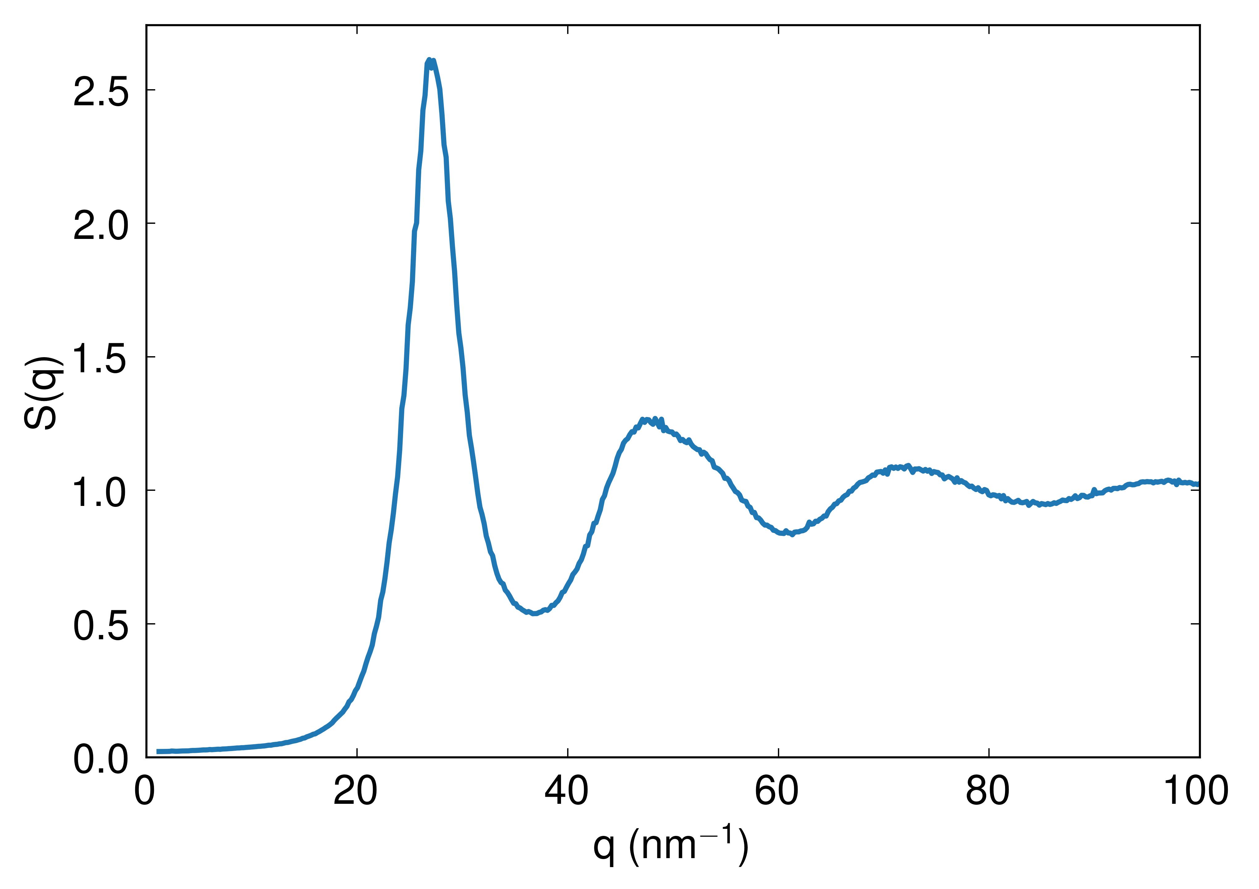 doc/examples/figs/Al_liquid/Al_liquid_Sq.png