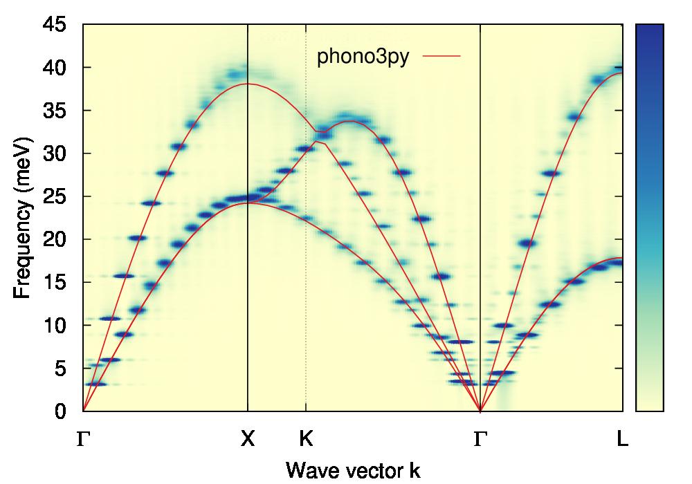 doc/examples/figs/Al_solid/current_heatmap_T300.png