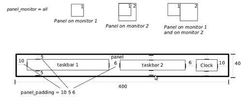 doc/images/panel_padding.jpg