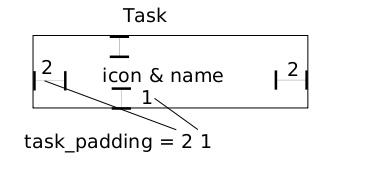 doc/images/task_padding.jpg