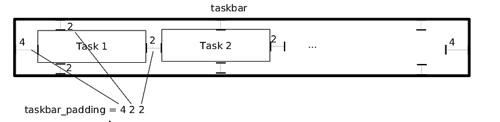 doc/images/taskbar_padding.jpg