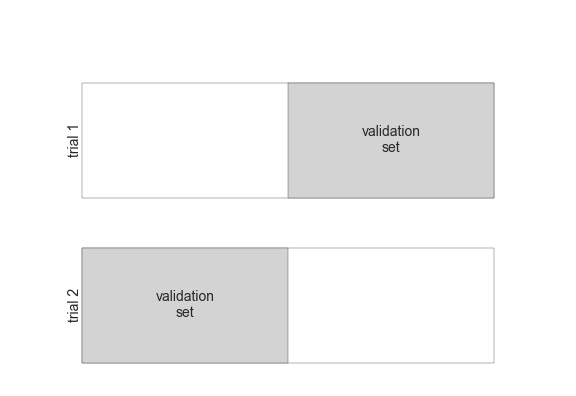 static/images/model-validation-2.png