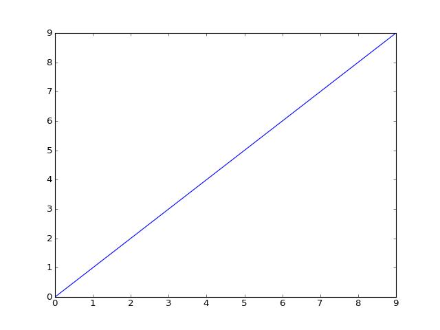 doc/full_html/0.1.2/_images/graphs-1.png
