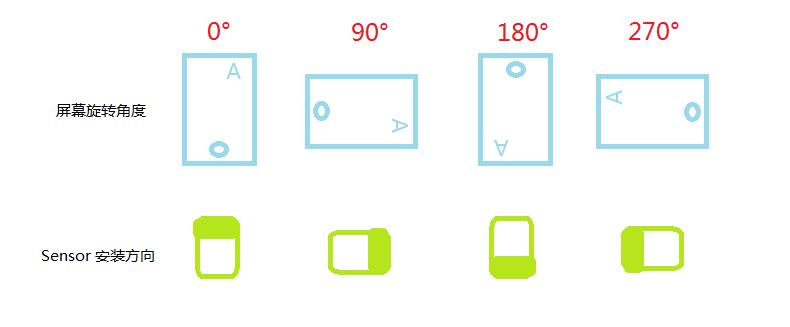 0109-android-camera-3-api-camera-orientation.png