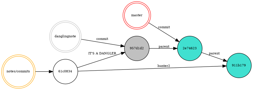 Rtzq0/git_for_hackers/images/git_danglingnote.png