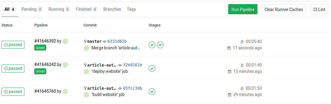 content/articles/2018-12-22-auto-deploy-static-pelican-website-with-gitlab/all-three-commits-with-different-stages.png