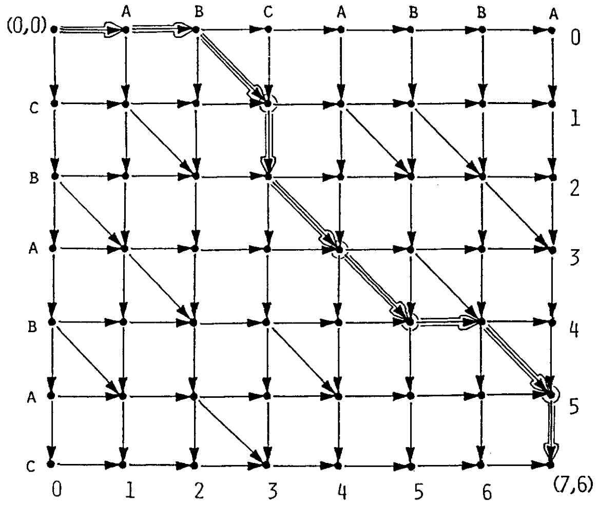 doc/presentations/assets/edit_graph.png