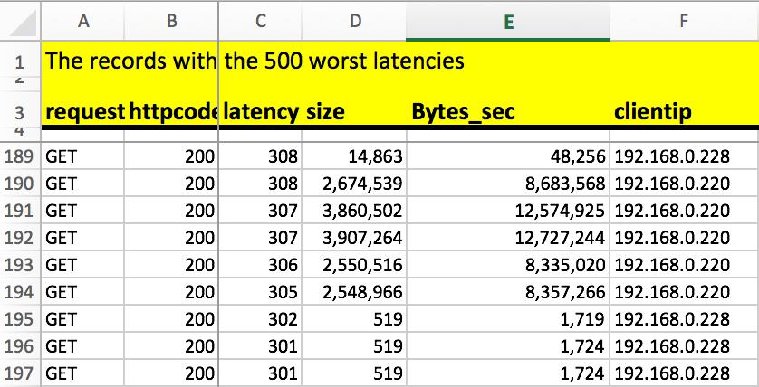 src/docs/source/_static/knwldg_latency1_.png