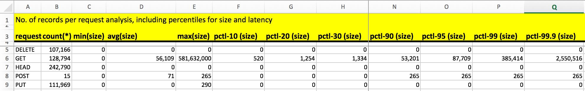 src/docs/source/_static/knwldg_percentile_.png