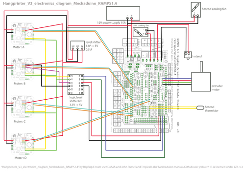 doc/v3/media/small_Hangprinter_electronics_diagram_Mechaduino_RAMPS1.4_V2.3.jpg