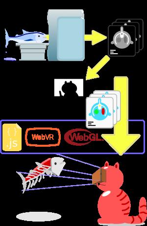 img/webvr-vr/webvr-vr_abstract.png