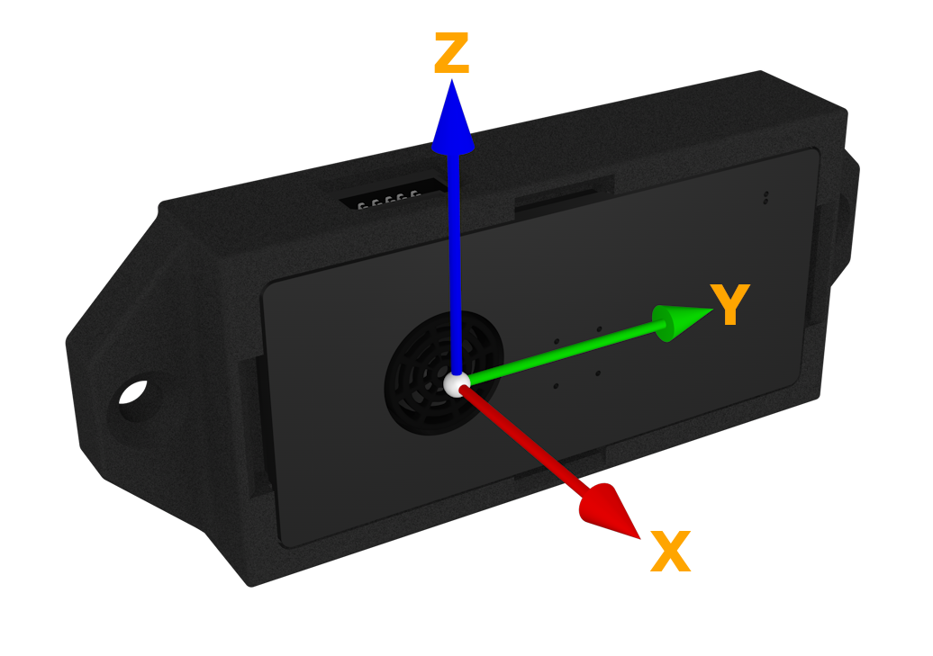 TS3/Images/ts3-axis-illustration.png