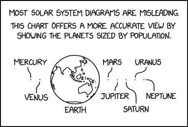 Solar System Cartogram